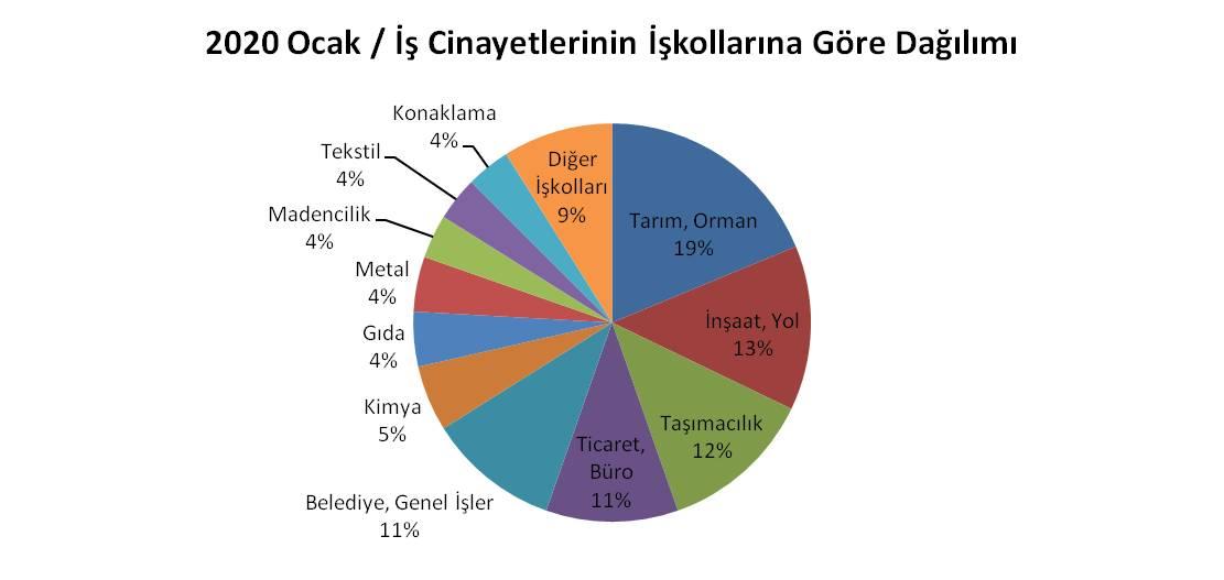http://isigmeclisi.org/site_icerik/2020/2%C5%9Fubat/z1_iskollari.jpg