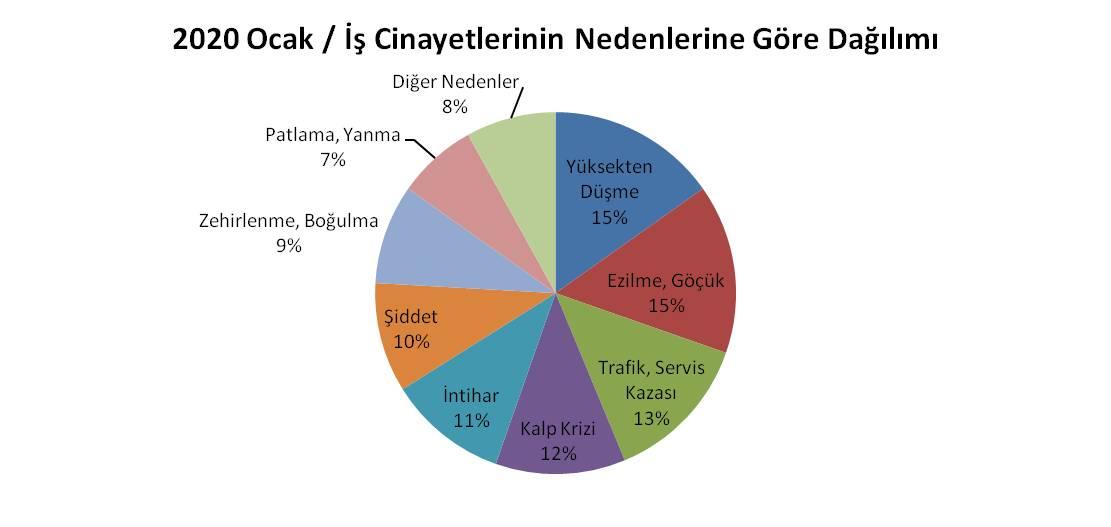 http://isigmeclisi.org/site_icerik/2020/2%C5%9Fubat/z2_nedenler.jpg
